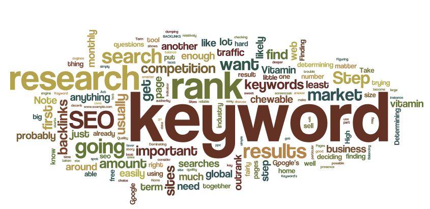 analýza kľúčových slov